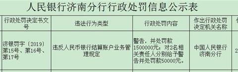 """违反结算账户规定被罚150万 青岛银行半年内再吃""""百万罚单"""""""
