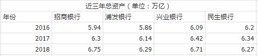ba能提现吗·18个月后 钱江新城房价天花板被捅破!仁恒滨江园均价70800元/㎡