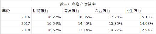 金皇朝app平台下载-6只战略配售基金最高收益超3% 已击败90%的基金