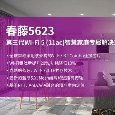 紫光展锐推出第三代Wi-Fi 5 (11ac) 智慧家庭专属解决方案—春藤5623