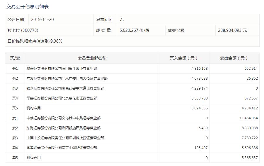 老博亚洲娱乐送彩金_高盛:李宁目标价升至24港元 重申买入评级