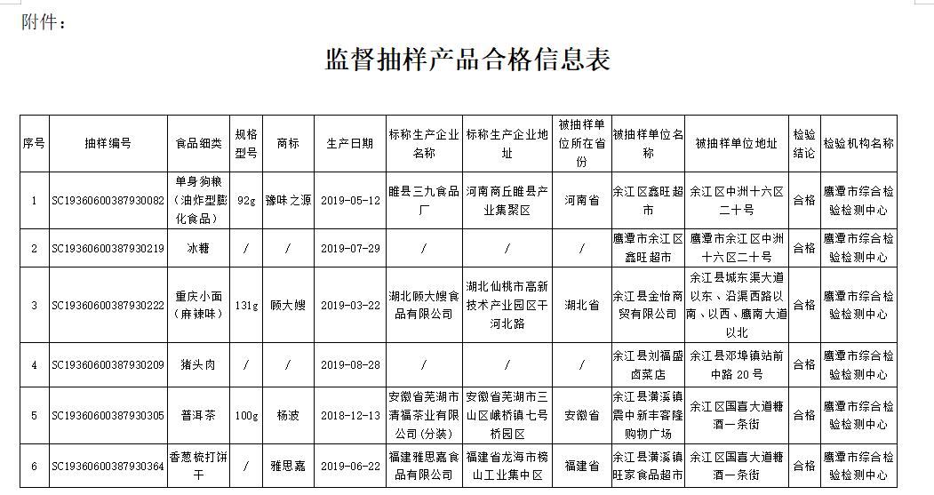 余江区市场监督管理局2019年第16期食品安全监督抽检信息公告
