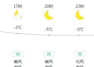 「齐齐哈尔天气」今天夜间