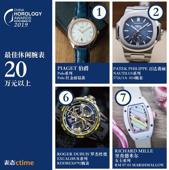 20万以上,今年最值得买的休闲腕表是哪块?(投票送礼物)