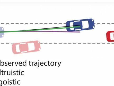 麻省理工学院开发了自动驾驶汽车系统以帮助对人类驾驶员进行分类