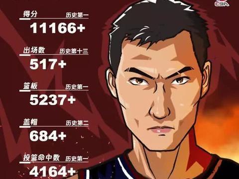 中国科沃尔,小球时代的绝佳拼图!只有他敢拒绝NBA合同!