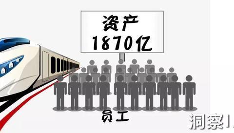 顶着证监会54项问题快速过会,京沪高铁67名员工管理1870亿资产