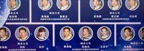 中国载人航天工程八大总师回首飞天之路