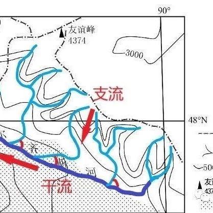 【高考地理】关于河流要补充的几个重要考点
