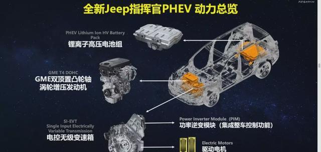 一台加满油能跑900公里的Jeep 试驾指挥官PHEV
