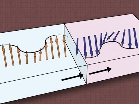 MIT科学家再创新技术!借助电磁波实现更高效的计算