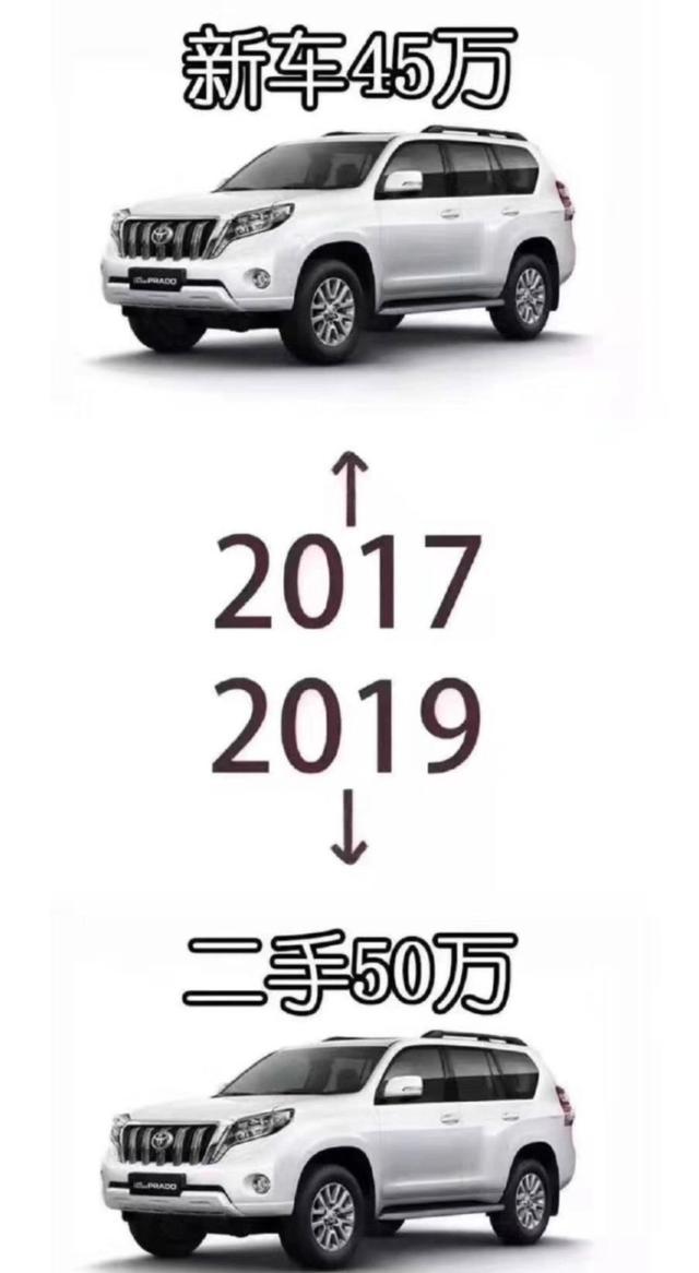"""普拉多即将停产二手价格飙升,这几款车型同样""""理财"""""""