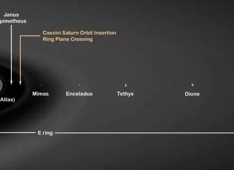 年龄适合!土卫二海洋出现有机化合物,美科学家称这是终生好消息