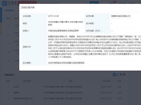 子公司遭骗未及时披露 湘电股份及相关责任人收证监会警示函