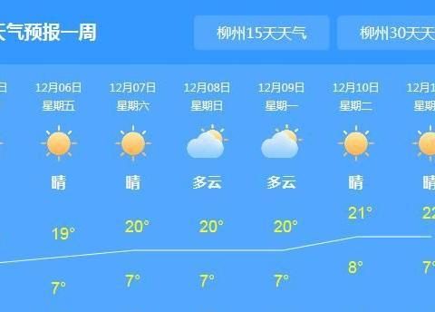 天气快讯!柳州5日起未来7天天气预报