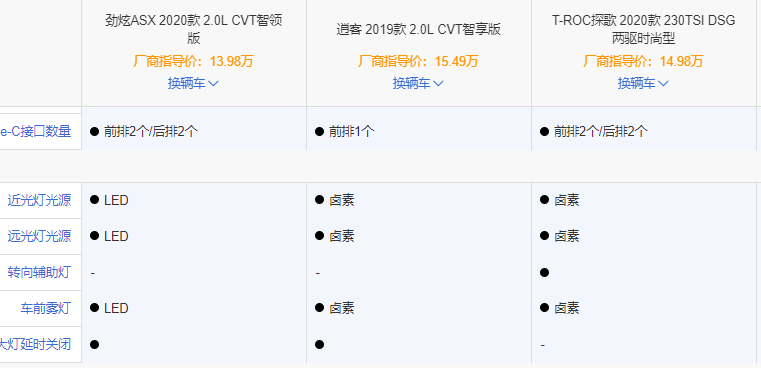 9.98万起,性价比领先同级,广汽三菱新劲炫展开黑马攻势
