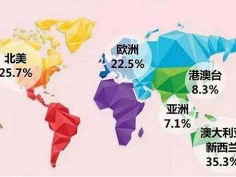 去年中国1.5万富豪移民海外,带走财富无数,中国赚钱海外花?
