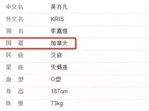 中国不承认双国籍!李连杰、刘亦菲、吴亦凡等明星再次被点名!