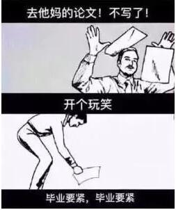 2019毕业论文免费查重