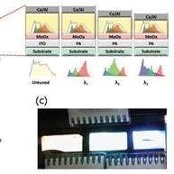 韩国开发了基于透明电极的OLED制造技术