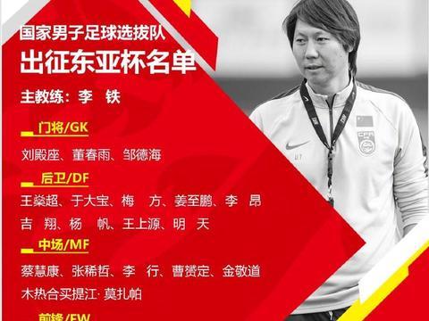 国足东亚杯23人名单:邹德海替王大雷 韦世豪曹赟定领衔
