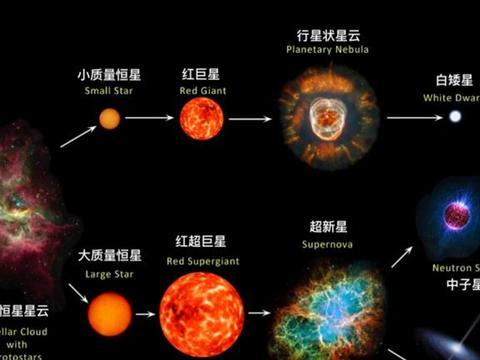如果把1立方厘米的中子星物质放到地球上,地球会不会被穿透?