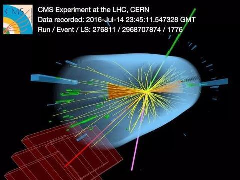 首次测量到顶夸克的质量变化!或将突破标准模型,发现新物理学!