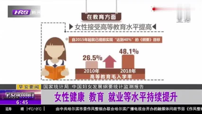 妇女发展纲要统计监测报告:女性健康、教育、就业等水平持续提升