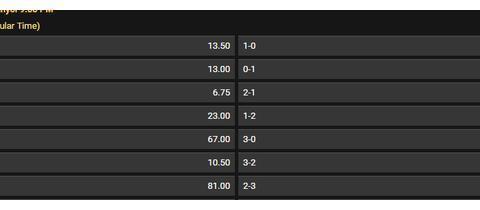 皇马胜西班牙人概率高达80%,赔率最看好2-0胜,武磊挑战不可能