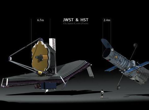 十年大计,美国将对这几颗星球探测,目的是寻找生命迹象