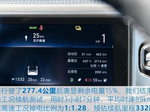 汽车之家总算客观了一次,蔚来ES8续航实测,也就3百公里出头