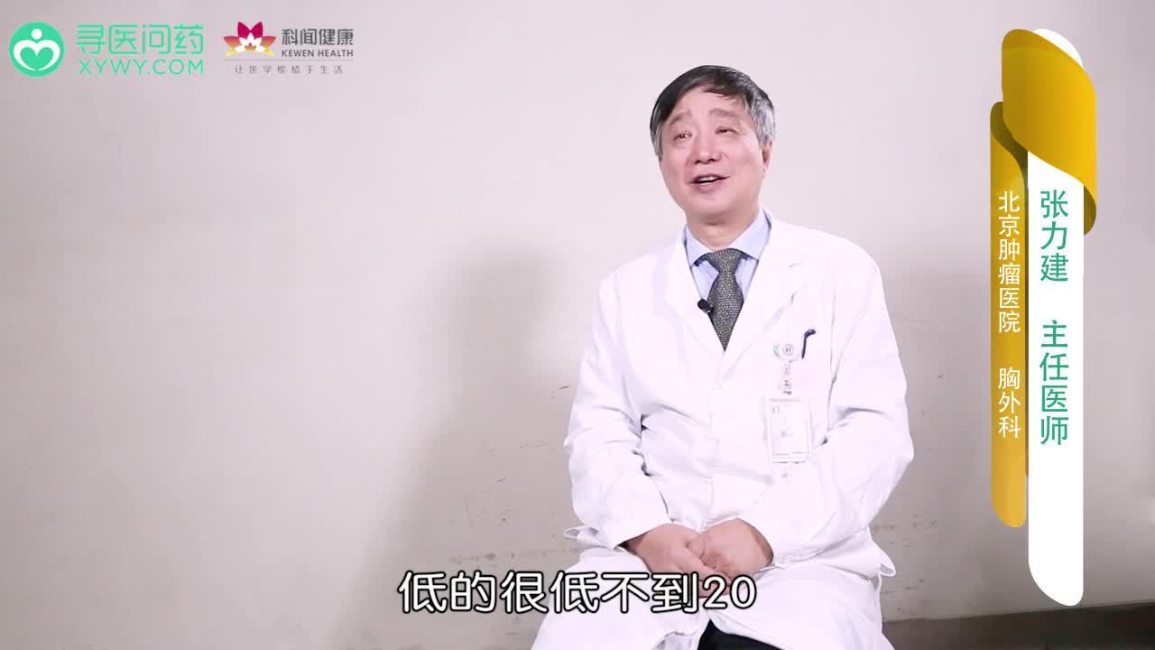 肺部恶性肿瘤的存活期是多久