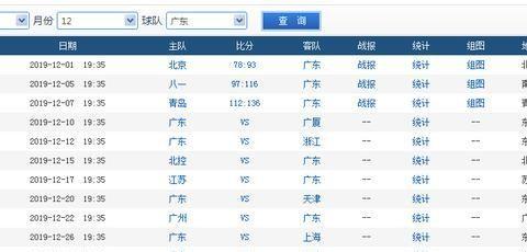 看一眼广东12月剩余赛程,只有这队能形成威胁