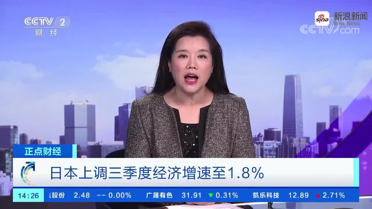 日本政府发布数据 上调三季度经济增速至1.8%