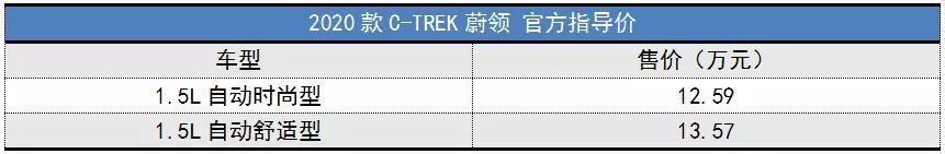 2020款C-TREK蔚领上市,车型缩减至2款