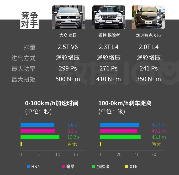轴距超3米,落地超50万的霸气红旗SUV实力100%曝光!