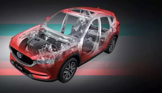 做一个20万的选择那么难么?热门紧凑SUV-CX-5、全新荣放大比拼