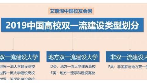 """教育部:985/211成为历史!大学认准""""双一流工程"""""""