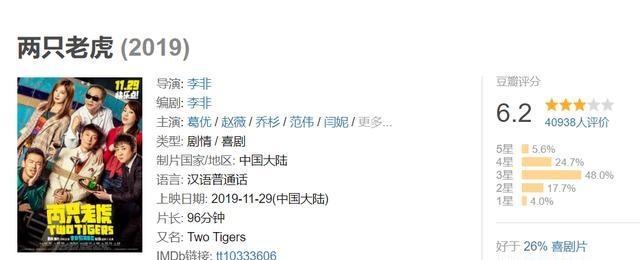 《两只老虎》赵薇上演完整版娜拉出走,葛优扮演的商人终获美人心