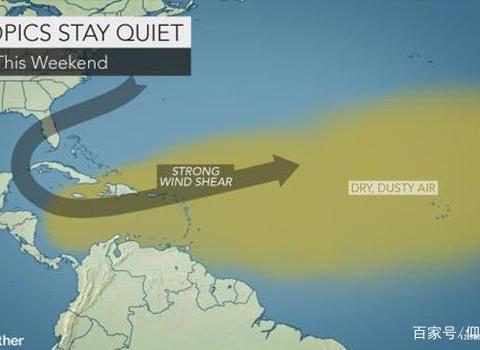 挣脱束缚!当撒哈拉沙尘暴消失时,大西洋飓风季节就要开始了吗?