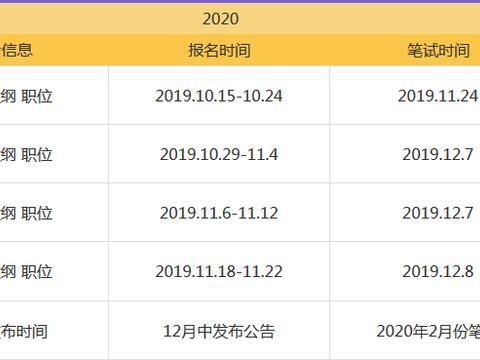 2020安徽省考来了!四省份公务员考试提前,省考提前备考是趋势