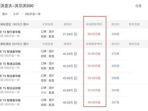 """车界""""彭于晏"""",这5米豪车售价跌至28万,懂车的人看它不看BBA"""