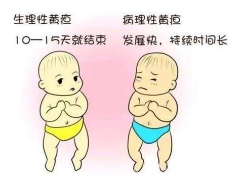 新生儿患黄疸宝妈别着急,学会这四招办法,效果很棒哟