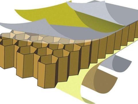 铝蜂窝板哪个品牌好?铝蜂窝板生产厂家