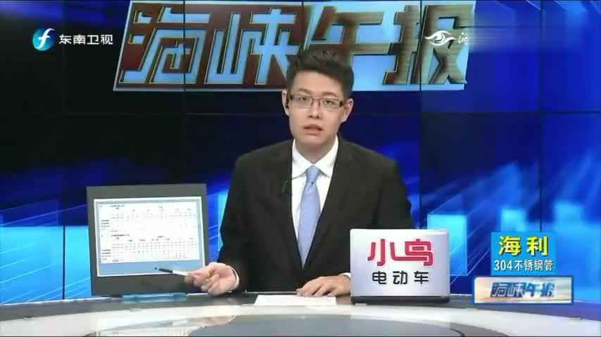 韩国瑜呼吁民众抵制民调,支持度仅下降2%,蔡英文上升5%