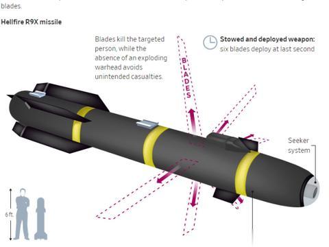 美军在叙利亚用血滴子清除极端武装?刀刃空袭一击即中,极为凶残