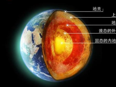 地震是因为地壳活动,那么地核冷却,地球的地震会消失吗?