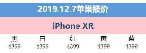 12月7日苹果报价:京东iPhone Xs立减100元 12期免息每日仅17元