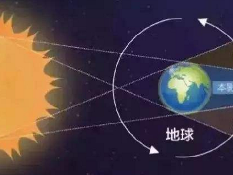 科学家发现地球正在变暗,阳光越来越少,比亚马逊雨林燃烧更可怕