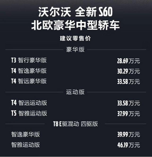 沃尔沃S60上市,网友转身看了看S90和CT5
